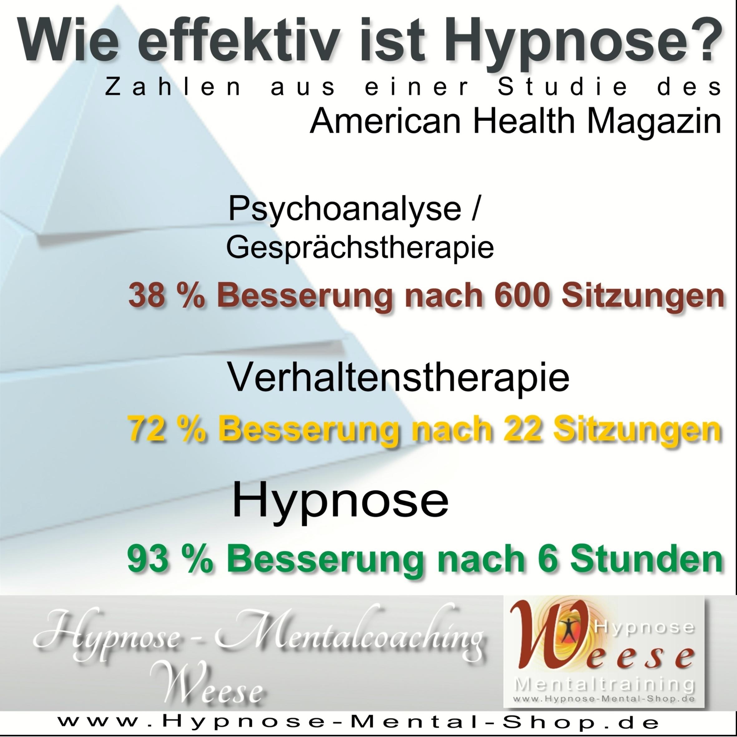 wie effektiv ist hypnose